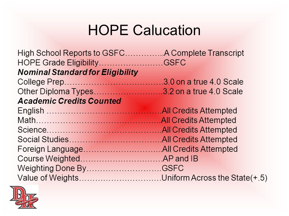 HOPE Calucation High School Reports to GSFC…………...A Complete Transcript HOPE Grade Eligibility……………………GSFC Nominal Standard for Eligibility College Prep……………………………….3.0 on a true 4.0 Scale Other Diploma Types……………………..3.2 on a true 4.0 Scale Academic Credits Counted English…………………………………….All Credits Attempted Math………………………………………..All Credits Attempted Science…………………………………….All Credits Attempted Social Studies……………………………..All Credits Attempted Foreign Language………………………...All Credits Attempted Course Weighted………………………….AP and IB Weighting Done By……………………….GSFC Value of Weights………………………….Uniform Across the State(+.5)