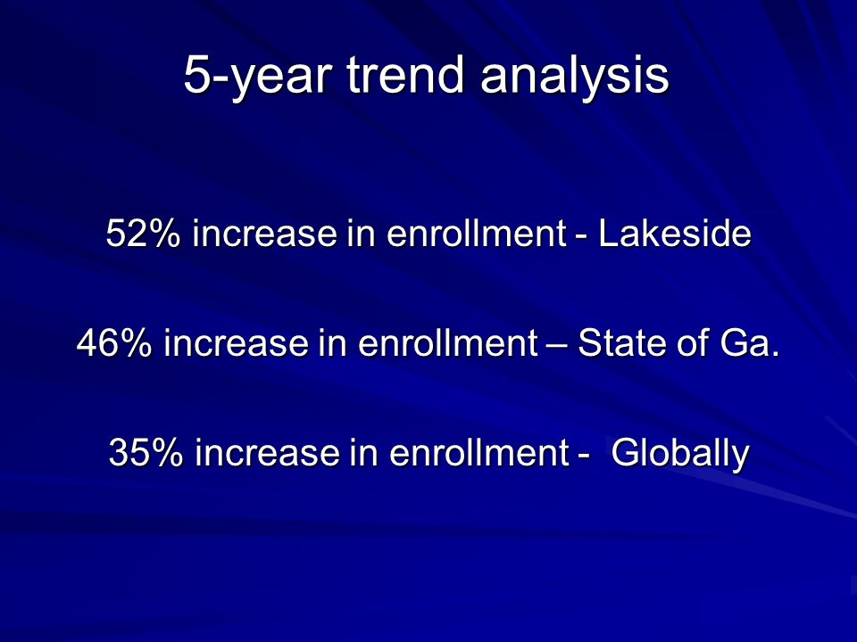 5-year trend analysis 52% increase in enrollment - Lakeside 46% increase in enrollment – State of Ga.