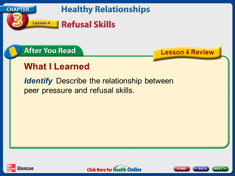 What I Learned Identify Describe the relationship between peer pressure and refusal skills. Lesson 4 Review