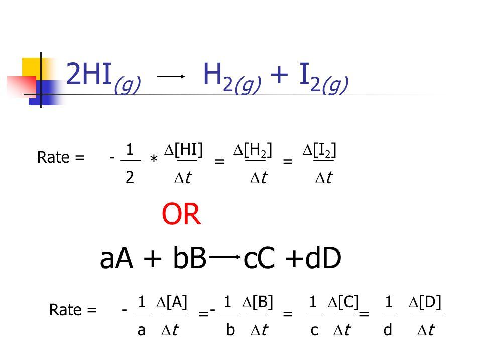 2HI (g) H 2(g) + I 2(g) Rate = 1 [HI] [H 2 ] [I 2 ] 2 t t t * - == aA + bB cC +dD Rate = 1 [A] 1 [B] 1 [C] 1 [D] a t b t c t d t - == - = OR