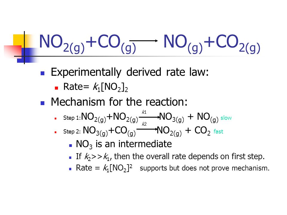 NO 2(g) +CO (g) NO (g) +CO 2(g) Experimentally derived rate law: Rate= k 1 [NO 2 ] 2 Mechanism for the reaction: Step 1: NO 2(g) +NO 2(g) NO 3(g) + NO