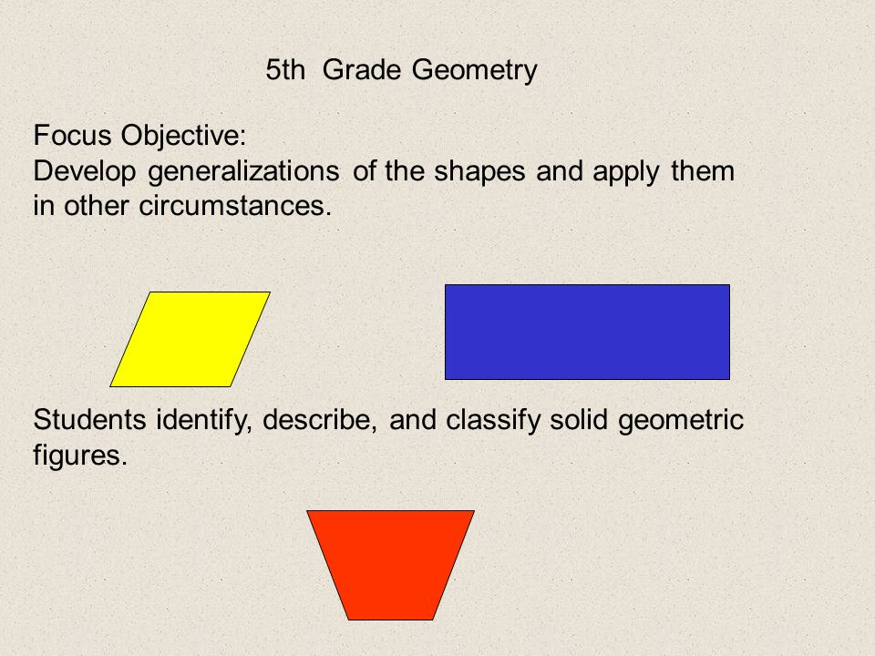 Students identify, describe, and classify solid geometric figures.