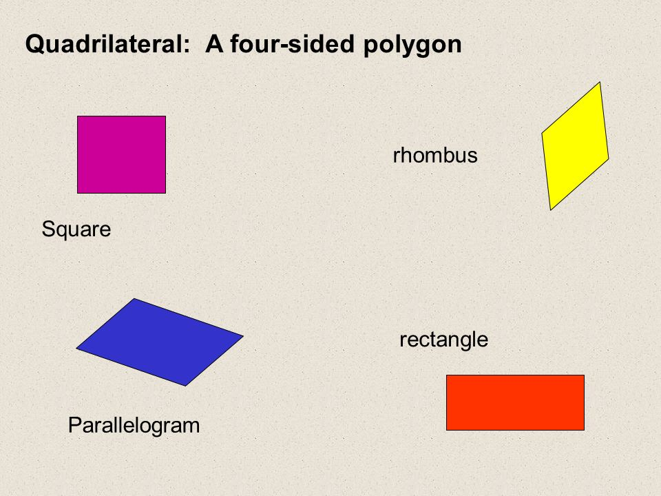 Quadrilateral: A four-sided polygon Square rectangle rhombus Parallelogram