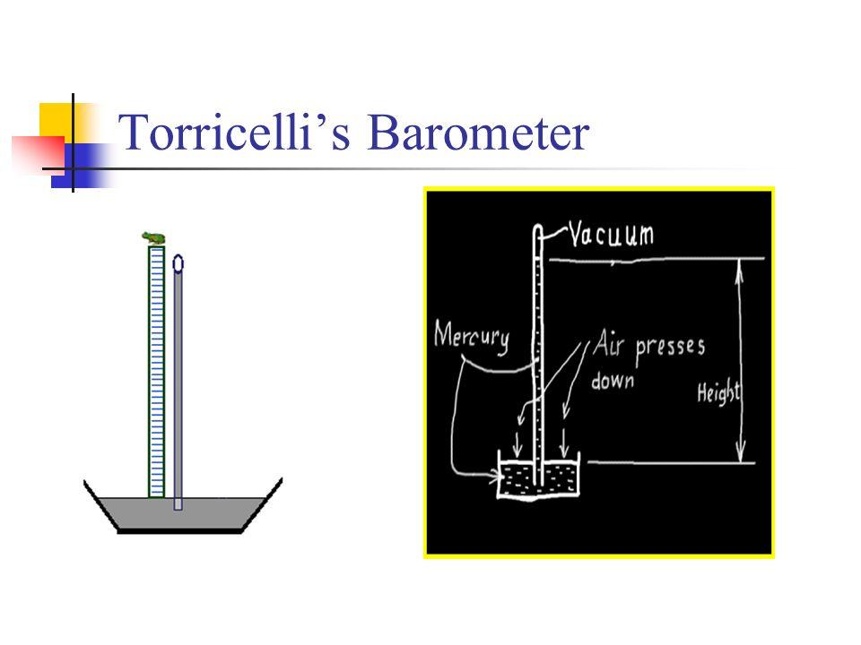 Torricellis Barometer
