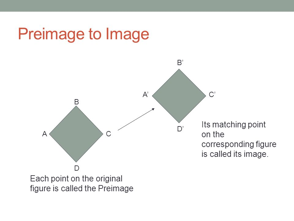 Preimage to Image A B C D Each point on the original figure is called the Preimage B AC D Its matching point on the corresponding figure is called its