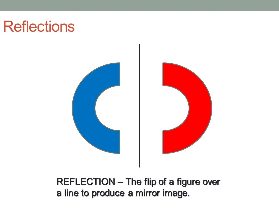 Reflections REFLECTION – The flip of a figure over a line to produce a mirror image.
