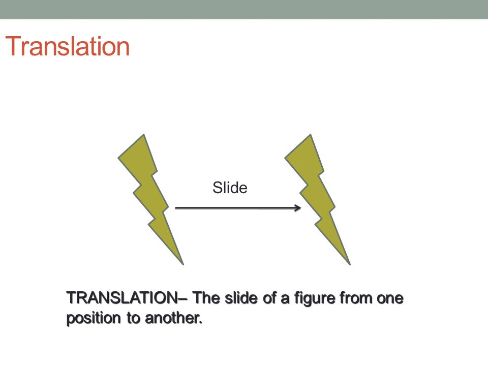 Translation Slide TRANSLATION– The slide of a figure from one position to another.