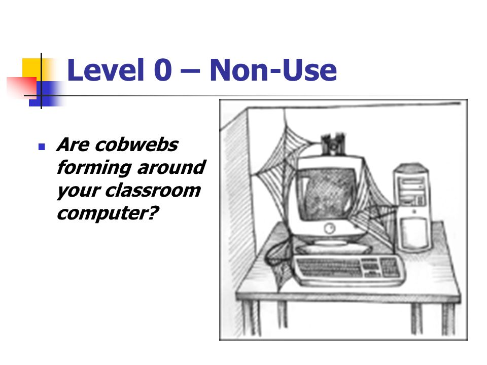 Level 0 – Non-Use Are cobwebs forming around your classroom computer?
