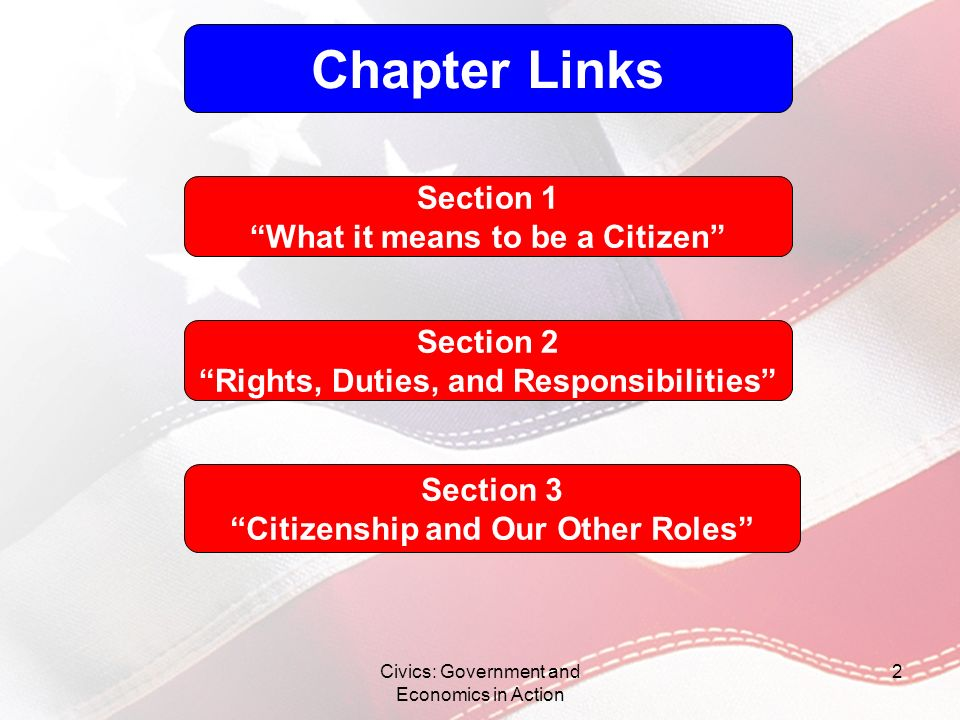 Civics: Government and Economics in Action 2 Chapter Links Section 1 What it means to be a Citizen Section 2 Rights, Duties, and Responsibilities Sect