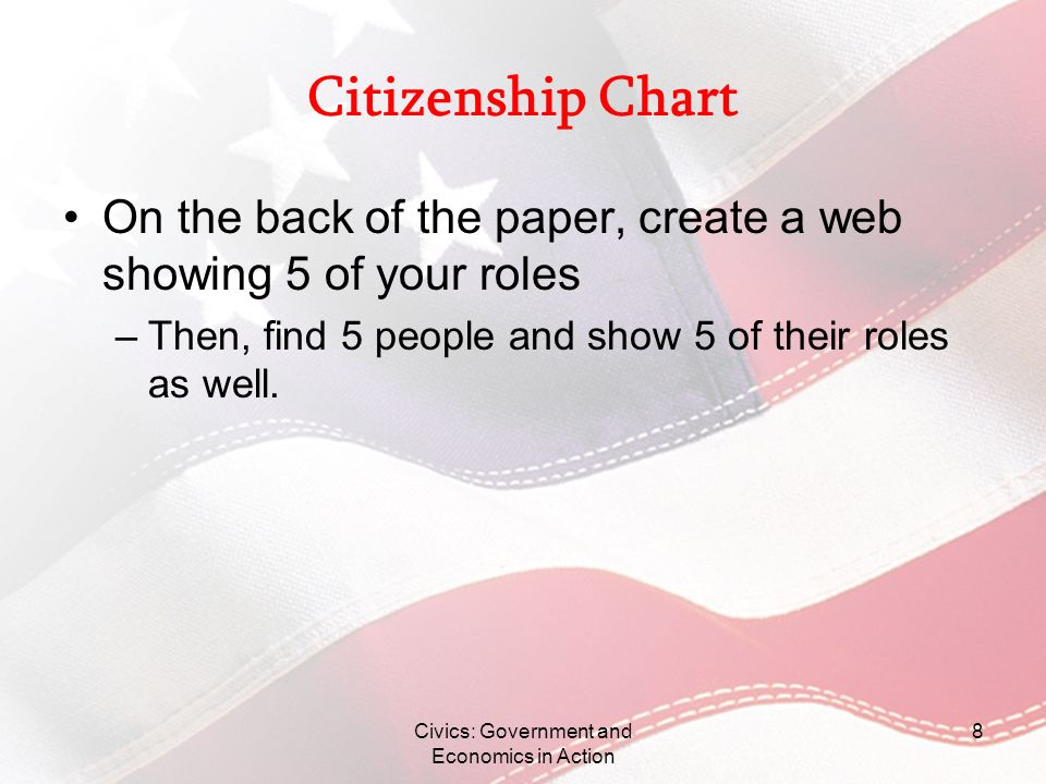 Citizenship Chart On the back of the paper, create a web showing 5 of your roles –Then, find 5 people and show 5 of their roles as well. Civics: Gover