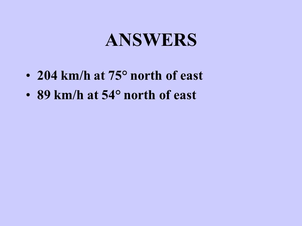 ANSWERS 204 km/h at 75° north of east 89 km/h at 54° north of east