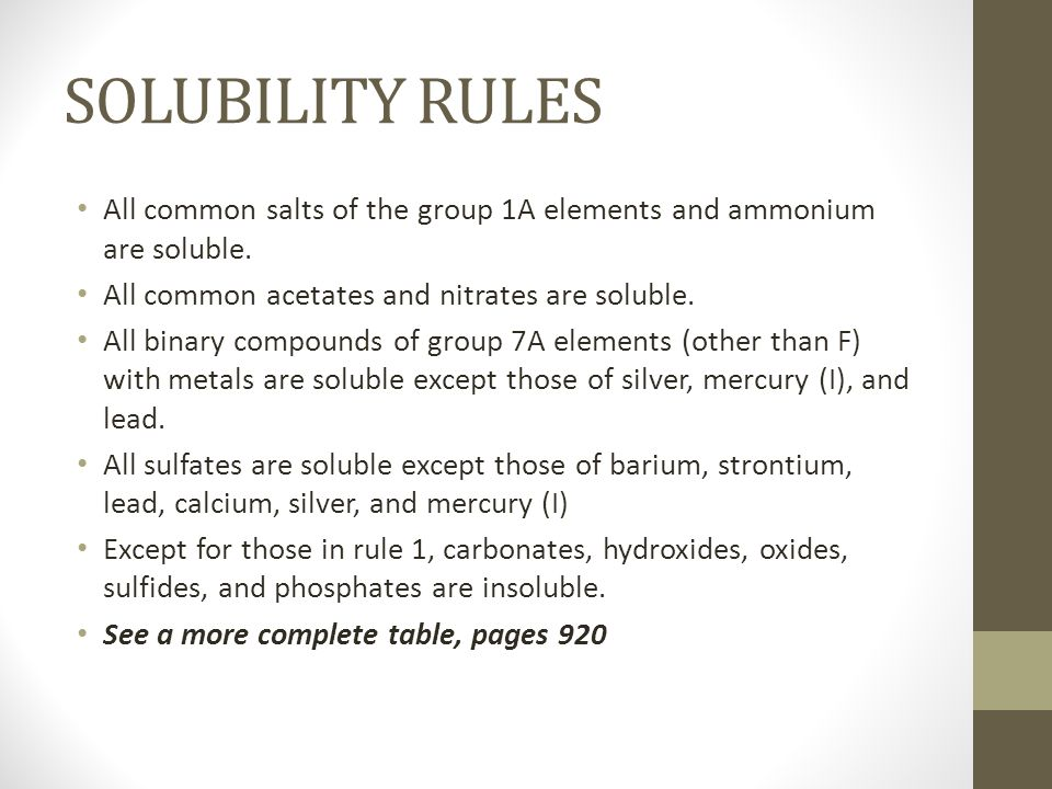 SOLUBILITY RULES All common salts of the group 1A elements and ammonium are soluble. All common acetates and nitrates are soluble. All binary compound