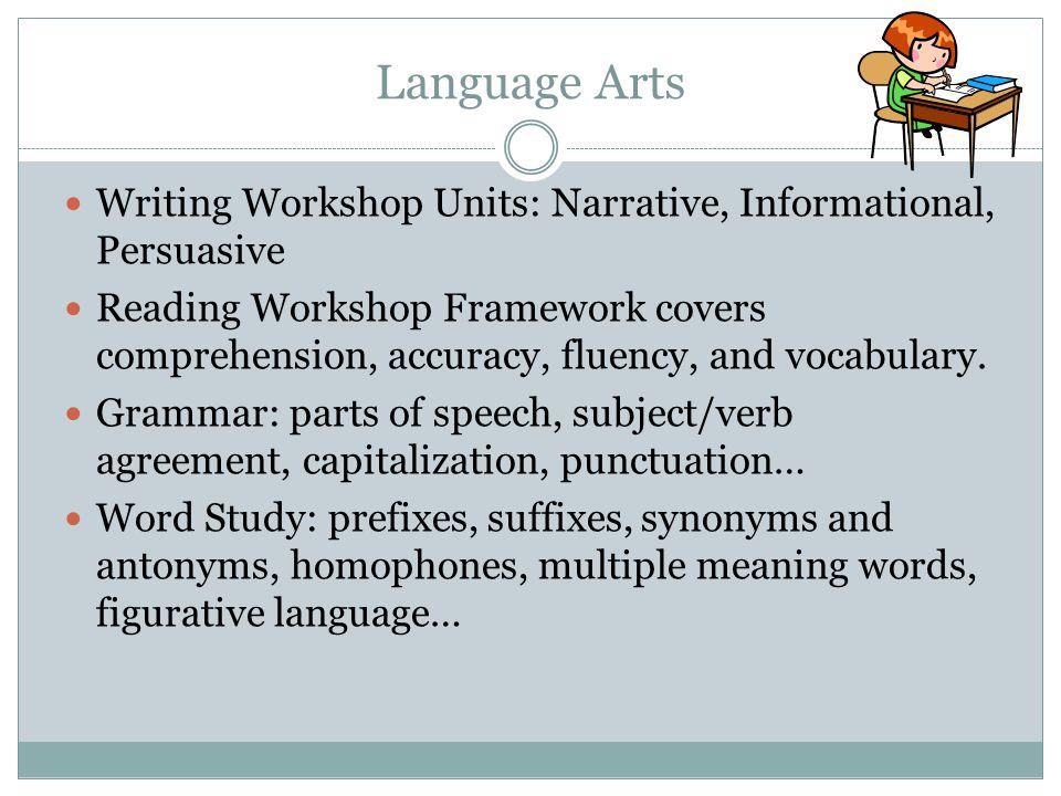 Language Arts Writing Workshop Units: Narrative, Informational, Persuasive Reading Workshop Framework covers comprehension, accuracy, fluency, and voc