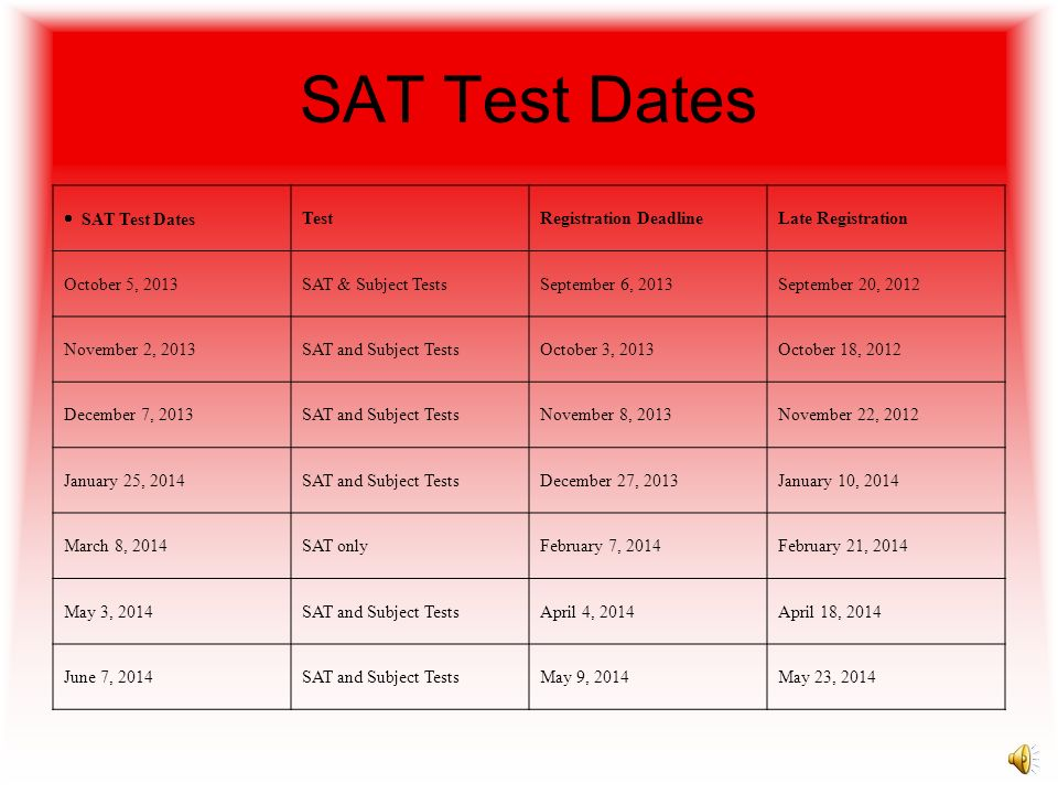 SATACT When is it administered?7 times per year6 times per year What is the test Structure? 10 section exam: 3 Reading 3 Math 3 Writing 1 Experimental