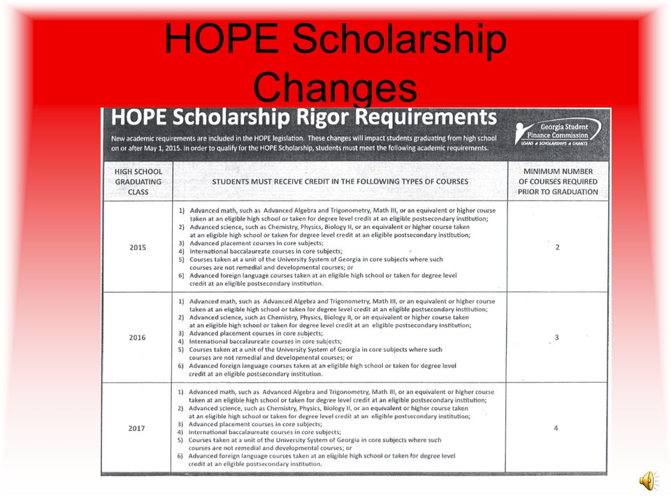 Zell Miller Scholarship Georgia residents enrolling in a degree program at an eligible institution 3.7 GPA 1200 Combined SAT score (critical reading/m
