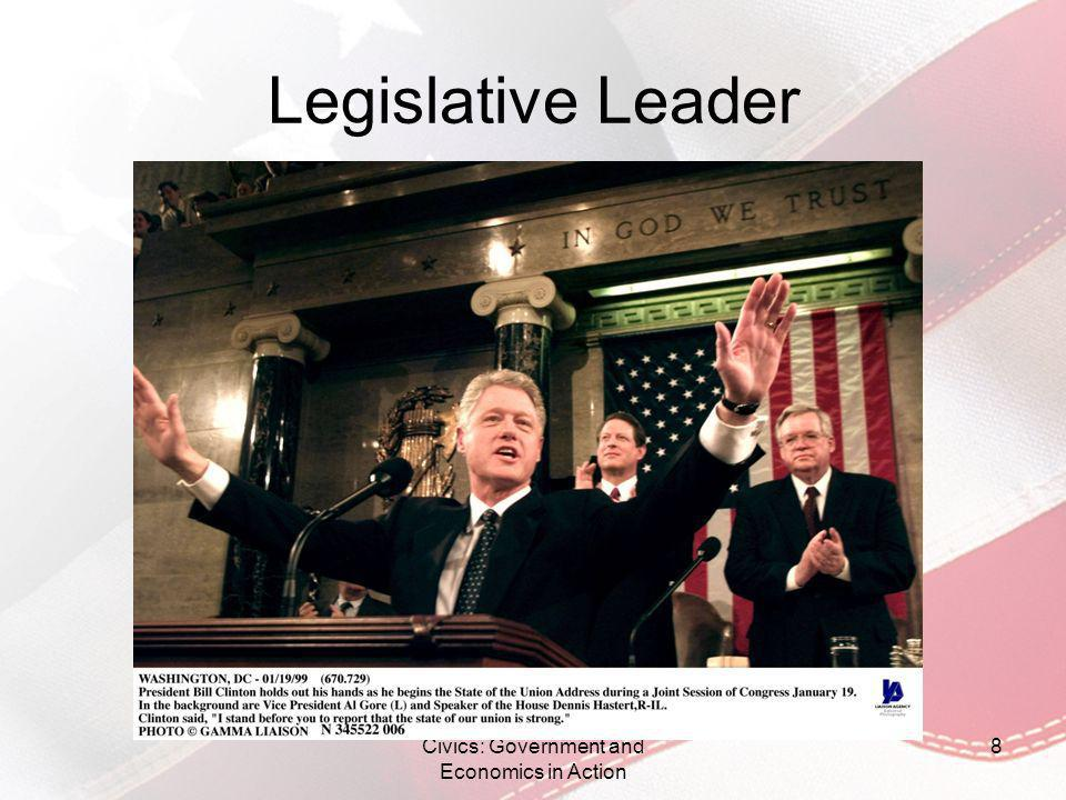 Legislative Leader Civics: Government and Economics in Action 8