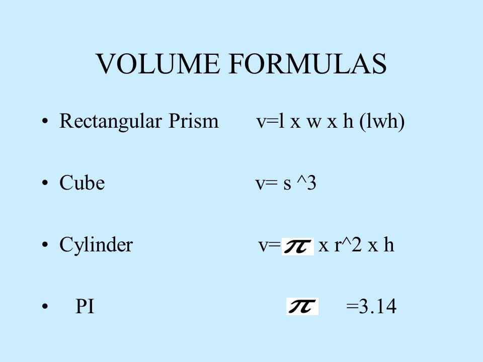 VOLUME FORMULAS Rectangular Prism v=l x w x h (lwh) Cube v= s ^3 Cylinder v= x r^2 x h PI =3.14