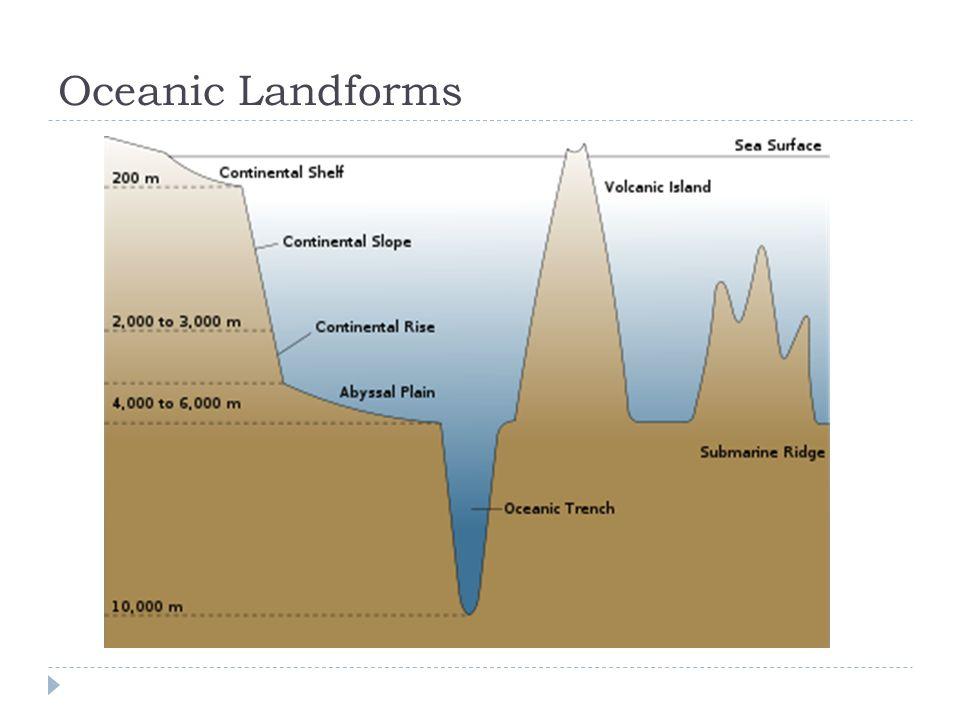 Ocean Landform