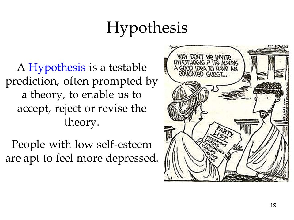 19 A Hypothesis is a testable prediction, often prompted by a theory, to enable us to accept, reject or revise the theory. People with low self-esteem