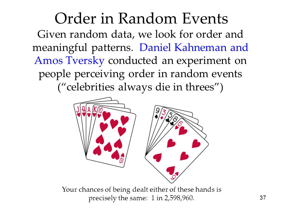 37 Given random data, we look for order and meaningful patterns. Daniel Kahneman and Amos Tversky conducted an experiment on people perceiving order i