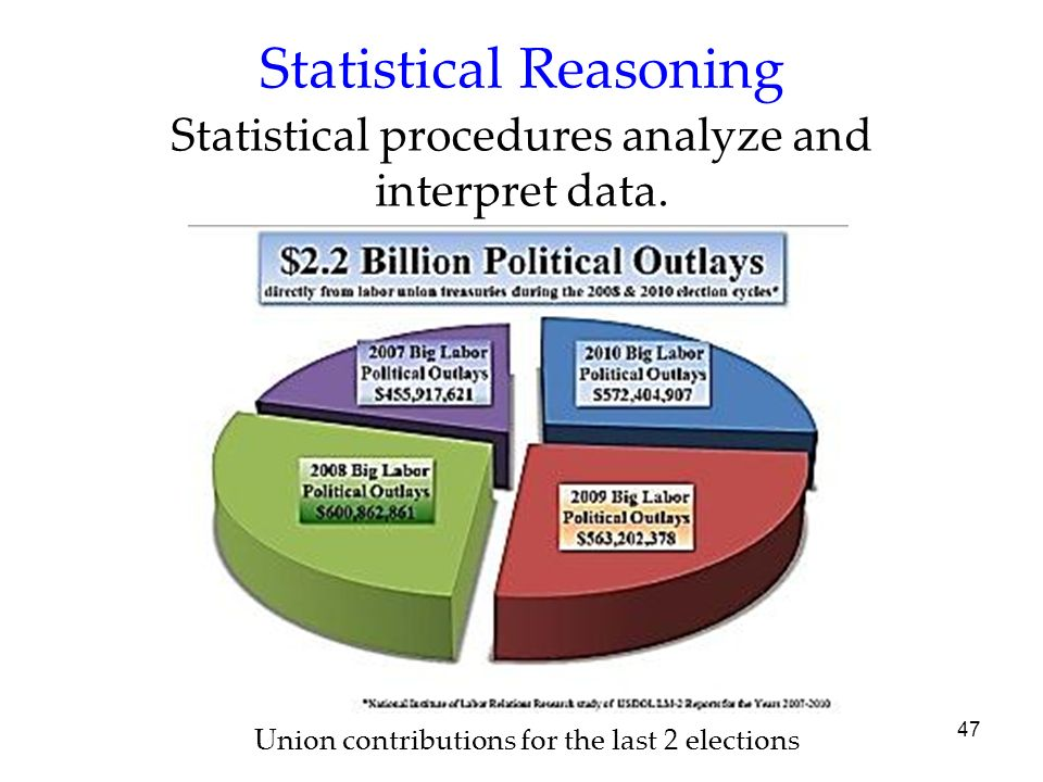 47 Statistical Reasoning Statistical procedures analyze and interpret data. Union contributions for the last 2 elections
