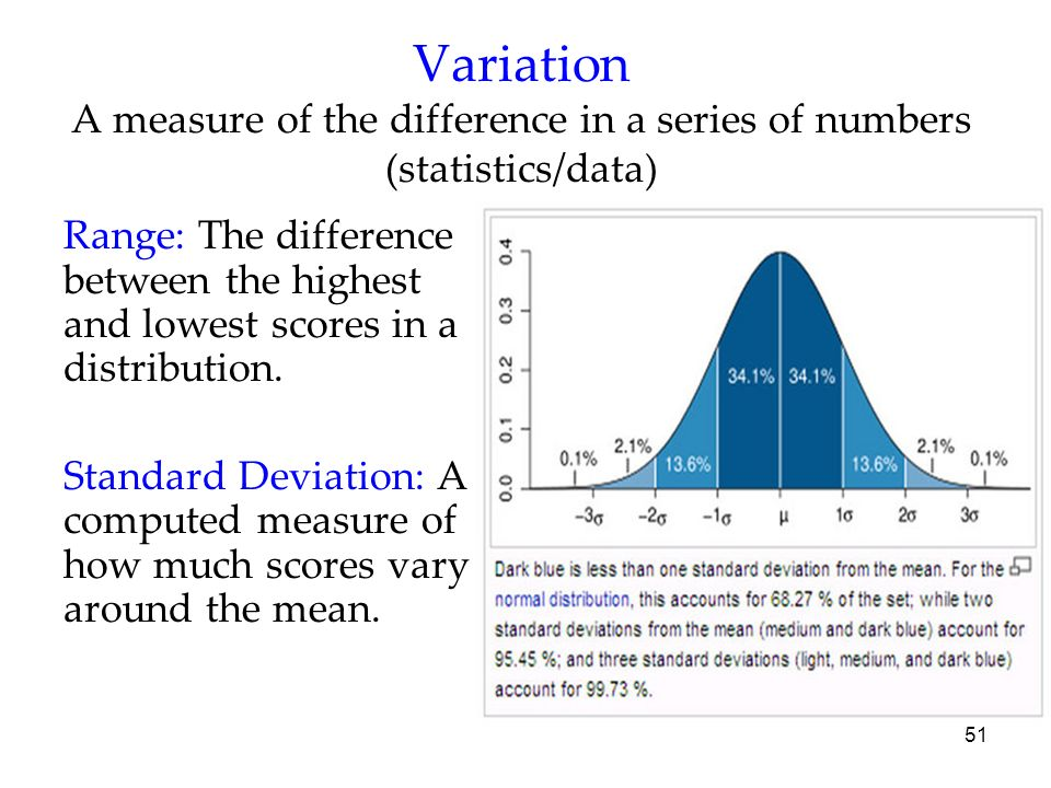 51 Variation A measure of the difference in a series of numbers (statistics/data) Range: The difference between the highest and lowest scores in a dis