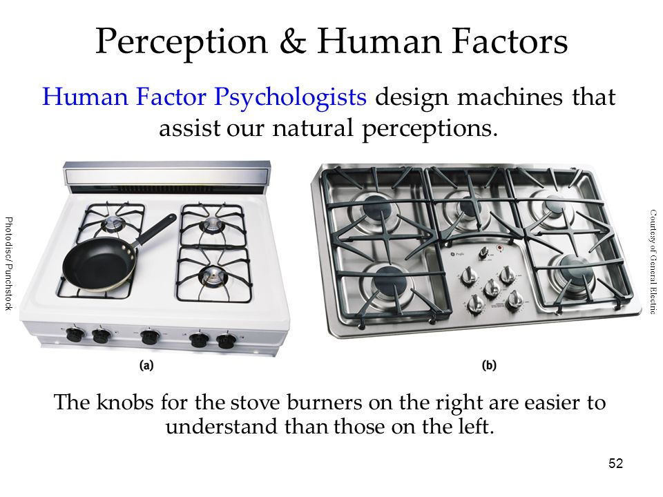 52 Perception & Human Factors Human Factor Psychologists design machines that assist our natural perceptions. The knobs for the stove burners on the r