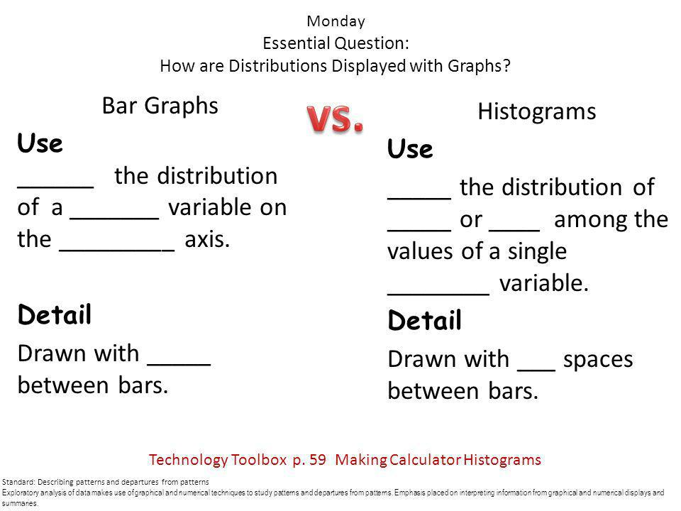 Monday Essential Question: How are Distributions Displayed with Graphs.