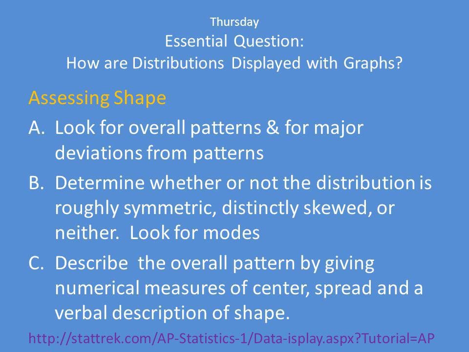 Thursday Essential Question: How are Distributions Displayed with Graphs.