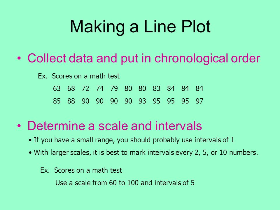 Making a Line Plot Collect data and put in chronological order Determine a scale and intervals If you have a small range, you should probably use inte