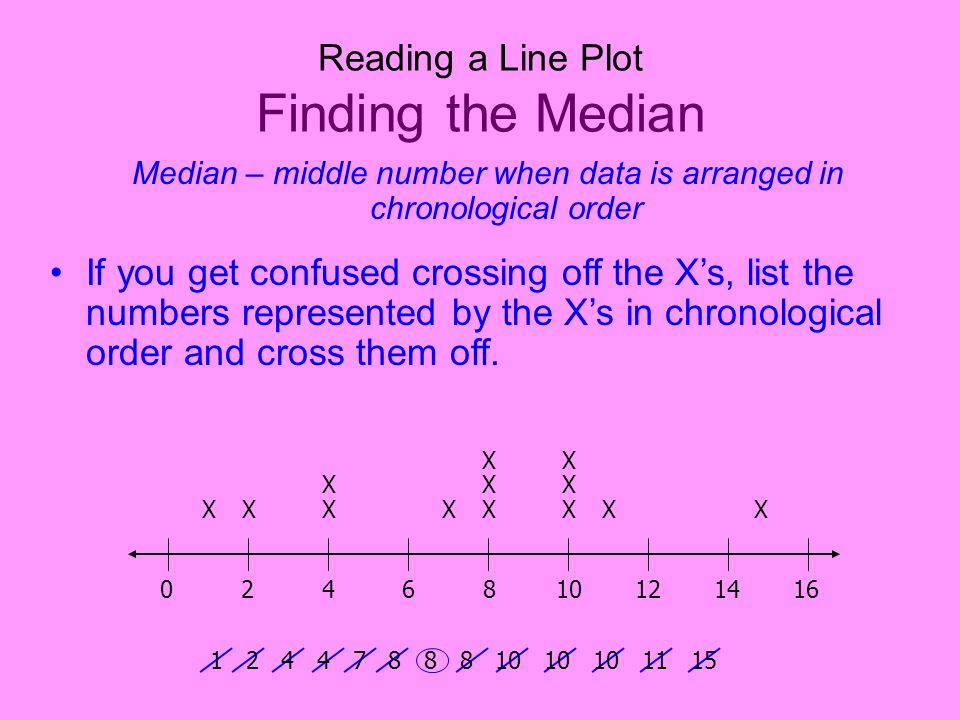 Reading a Line Plot Finding the Median Median – middle number when data is arranged in chronological order 0 2 4 6 8 10 12 14 16 XXX X XX X X X X X XX
