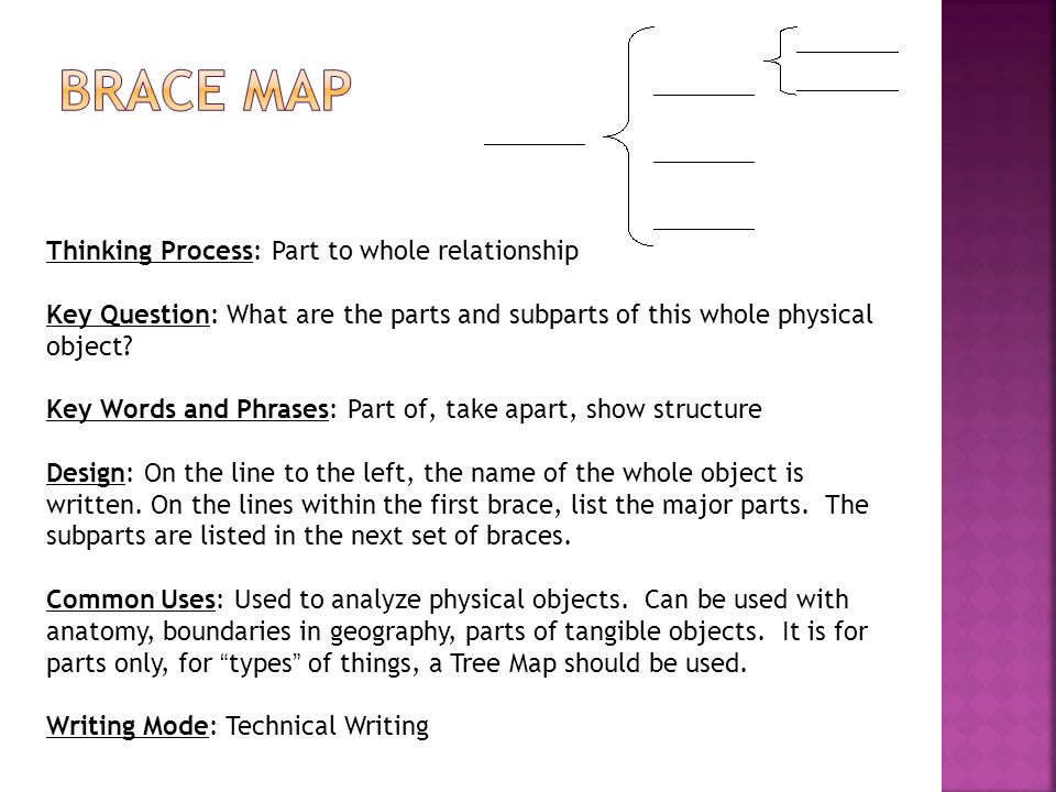 Thinking Process: Part to whole relationship Key Question: What are the parts and subparts of this whole physical object? Key Words and Phrases: Part