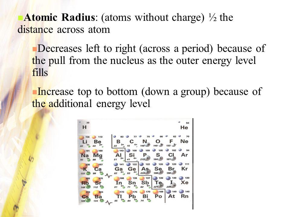 atomic radius decreases across the periodic table from left to right atomic radius decreases across the - Periodic Table Left To Right Atomic Radius