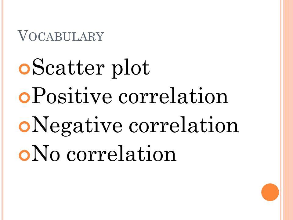V OCABULARY Scatter plot Positive correlation Negative correlation No correlation