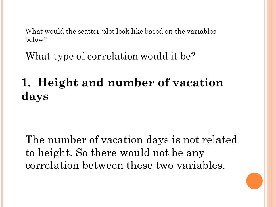 What would the scatter plot look like based on the variables below? What type of correlation would it be? The number of vacation days is not related t