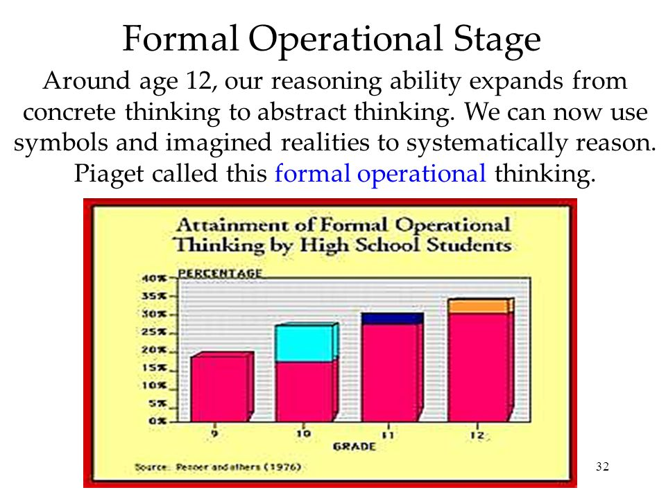 33 Criticisms of Piagets Formal Operational Stage Rudiments of such thinking begin earlier (age 7) than what Piaget suggested, since 7-year-olds can solve the problem below (Suppes, 1982).