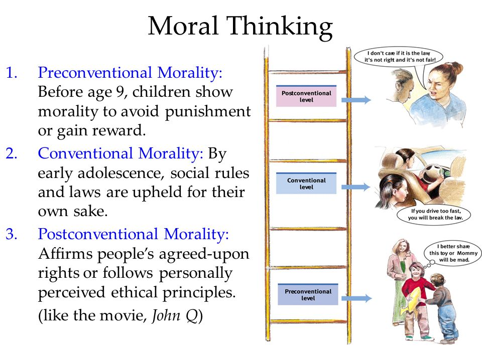 59 Moral Thinking 1.Preconventional Morality: Before age 9, children show morality to avoid punishment or gain reward. 2.Conventional Morality: By ear