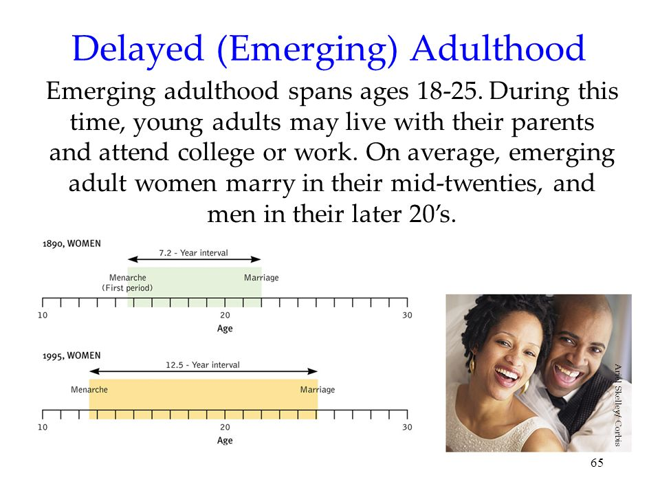 65 Delayed (Emerging) Adulthood Emerging adulthood spans ages 18-25. During this time, young adults may live with their parents and attend college or