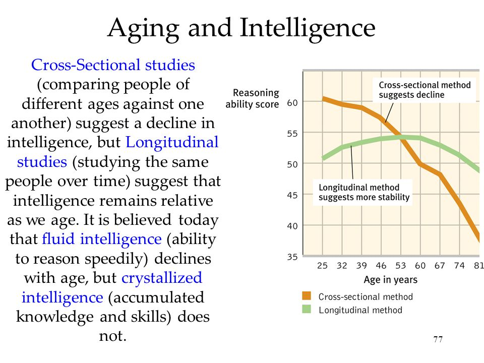 78 Aging and Other Abilities A number of cognitive abilities decline with age.