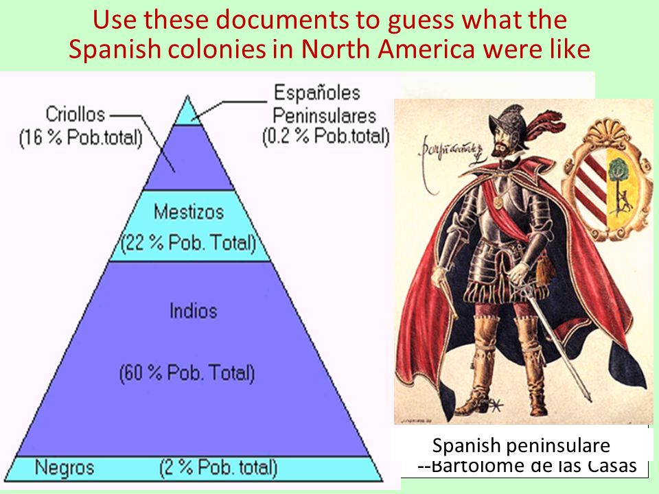 Use these documents to guess what the Spanish colonies in North America were like I find it confounding to attempt to Christianize the native peoples,