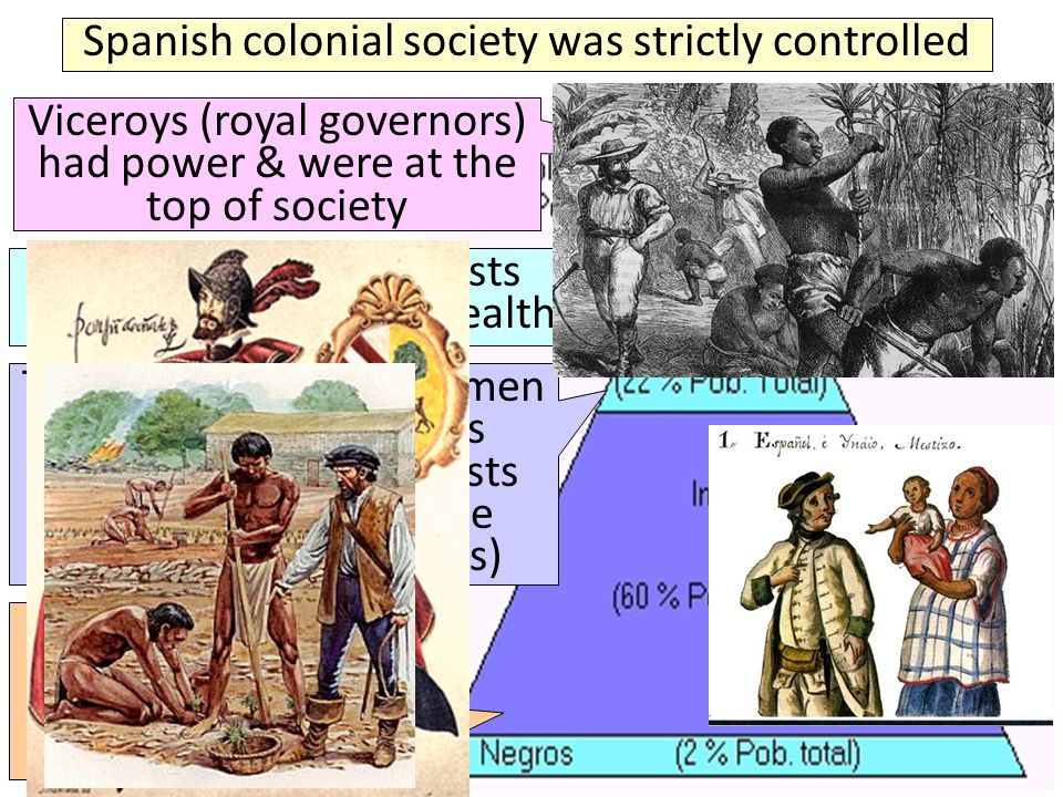 Spanish colonial society was strictly controlled Viceroys (royal governors) had power & were at the top of society White Spanish colonists (creoles) h