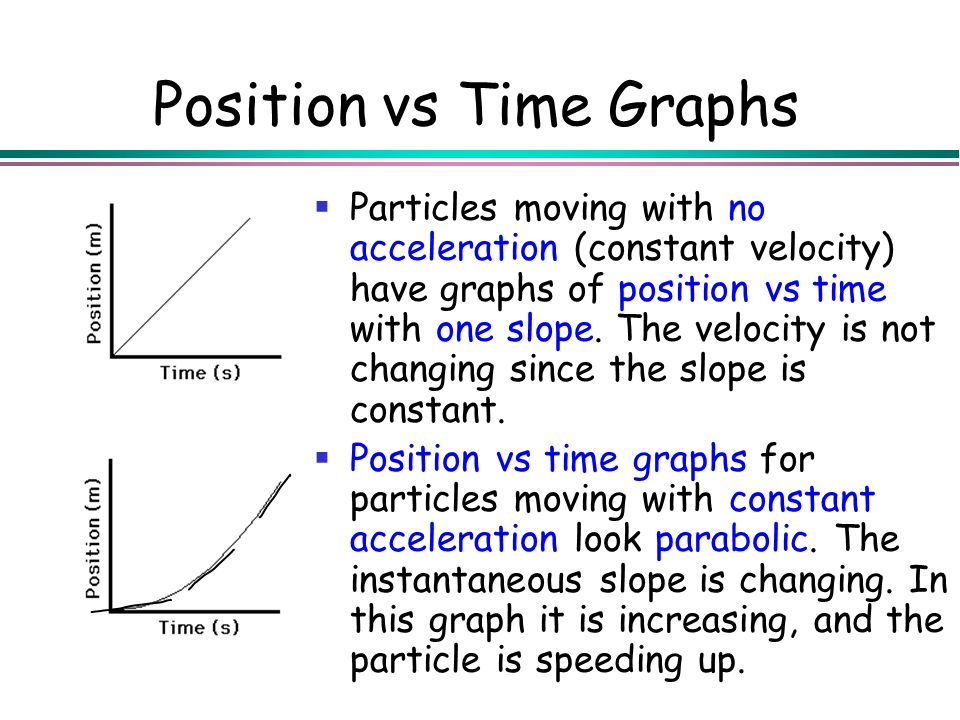 Position vs Time Graphs Particles moving with no acceleration (constant velocity) have graphs of position vs time with one slope. The velocity is not