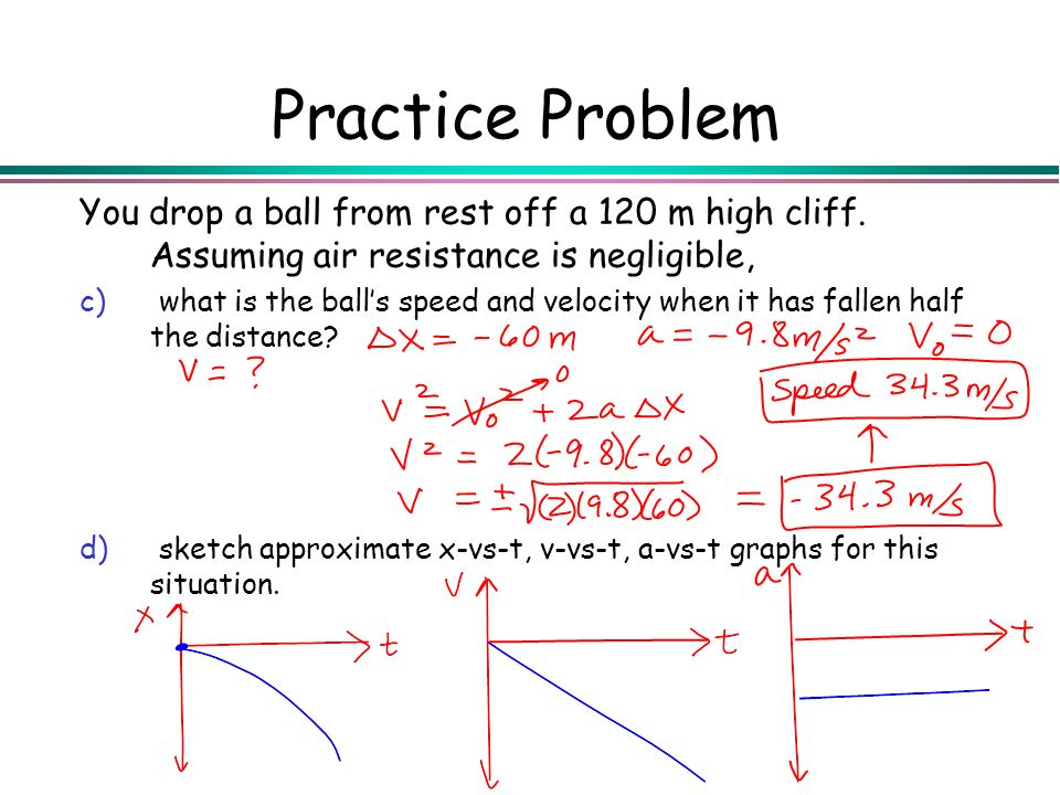 Practice Problem You drop a ball from rest off a 120 m high cliff. Assuming air resistance is negligible, c) what is the balls speed and velocity when