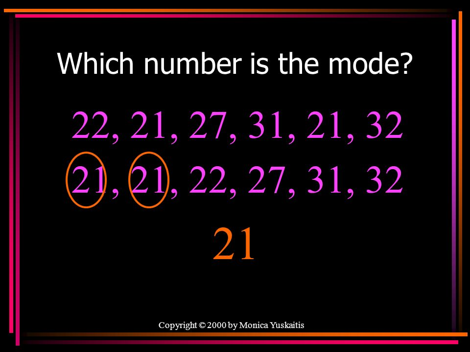 Copyright © 2000 by Monica Yuskaitis Which number is the mode.