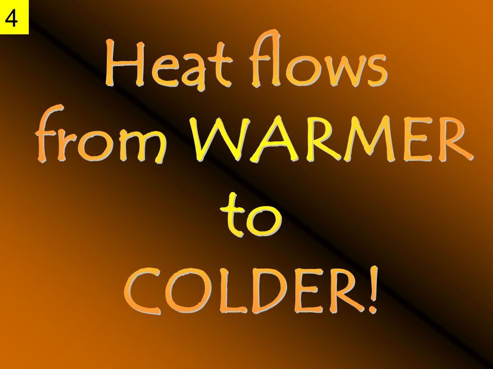Temperature and Heat Temperature is the measurement of the avg.