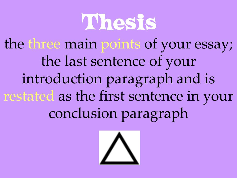 Thesis the three main points of your essay; the last sentence of your introduction paragraph and is restated as the first sentence in your conclusion