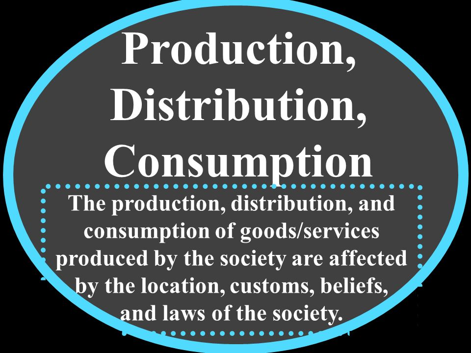 Production, Distribution, Consumption The production, distribution, and consumption of goods/services produced by the society are affected by the loca