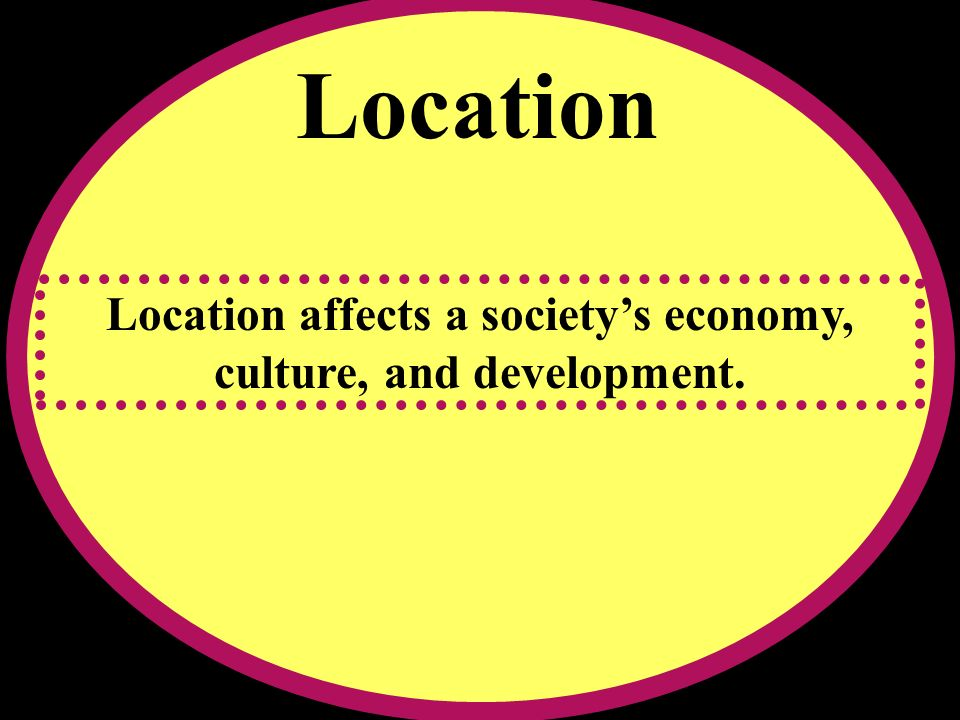 Location Location affects a societys economy, culture, and development.