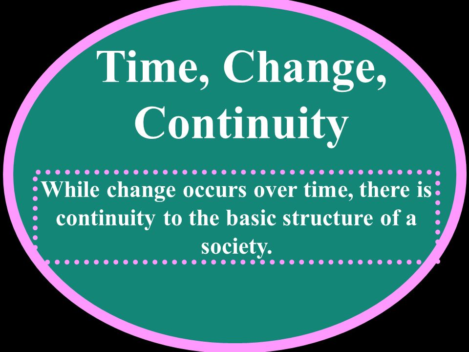 Time, Change, Continuity While change occurs over time, there is continuity to the basic structure of a society.
