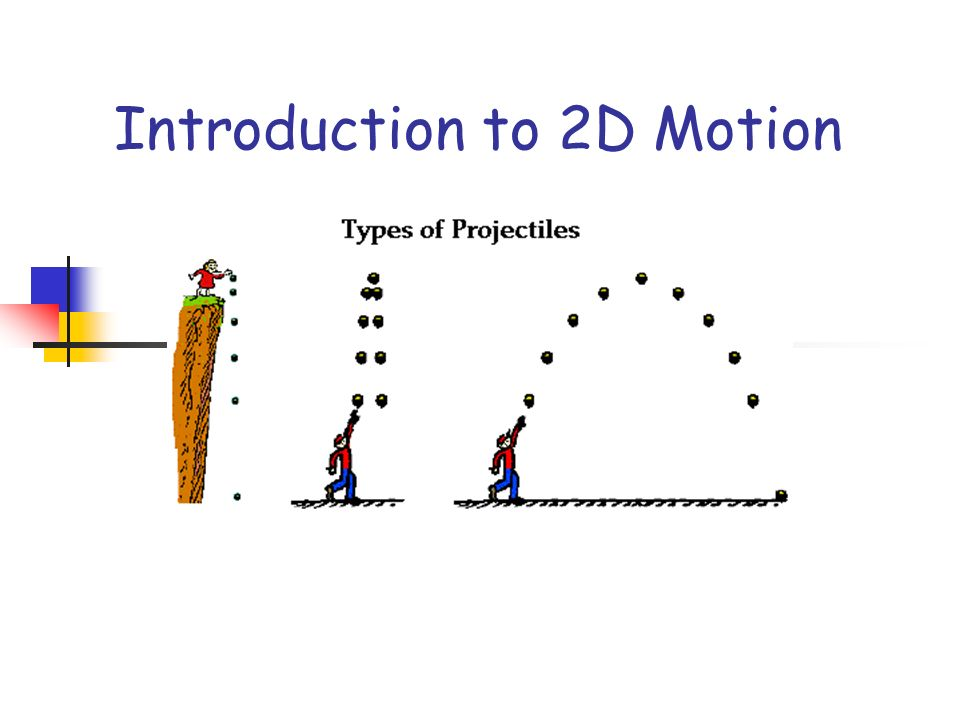 Introduction to 2D Motion